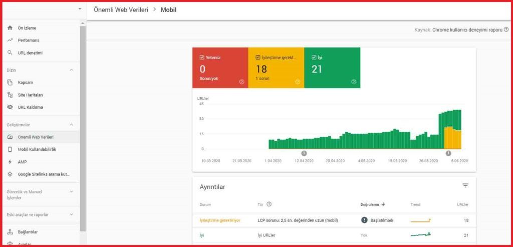 onemli web verileri google search console